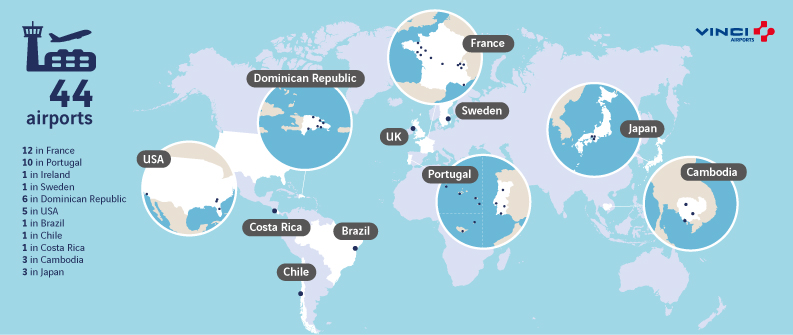 VINCI Airports now manages an extensive network of  44 airports across 11 countries and 3 continents